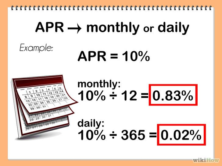 How To Calculate Annual Percentage Rate Investing Calculator The Borrowers