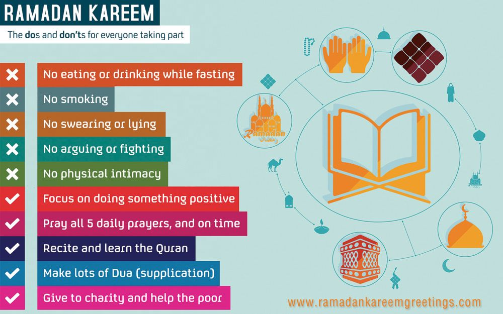 A Glass Of Care A Plate Of Love A Spoon Of Peace A Fork Of Truth And A Bowl Of Duass Mix With Spice Of Quraan Enjo Ramadan Ramadan Wishes Ramadan