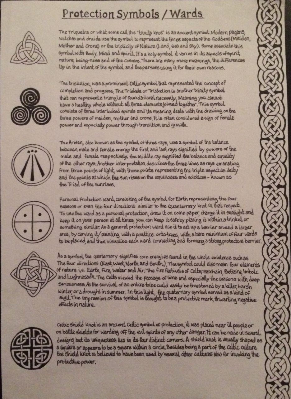 Protection symbols and wards, these are the Celtic ones I will also
