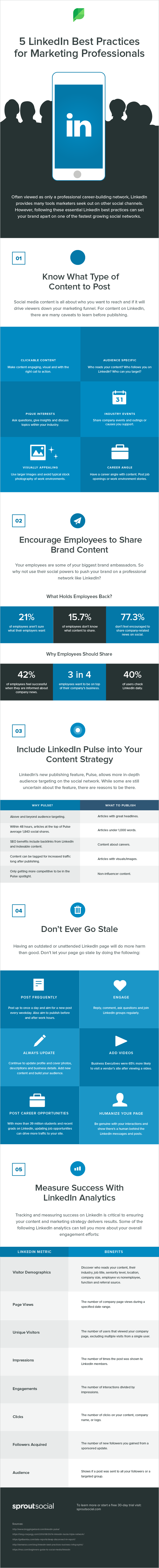 5 LinkedIn Best Practices for Marketing Professionals - infographic