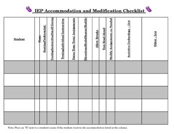 I use this at the beginning of each year to list all students with IEPs and their classroom accommodations/modifications.  At a glance, I can see what modifications to use on test day, etc.  I also type one up for each teacher that has my students, so they can use it as well.