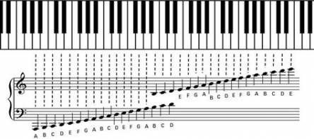 Music piano treble clef 54+ ideas for 2019 #trebleclef Music piano treble clef 54+ ideas for 2019 #music #trebleclef Music piano treble clef 54+ ideas for 2019 #trebleclef Music piano treble clef 54+ ideas for 2019 #music #trebleclef Music piano treble clef 54+ ideas for 2019 #trebleclef Music piano treble clef 54+ ideas for 2019 #music #trebleclef Music piano treble clef 54+ ideas for 2019 #trebleclef Music piano treble clef 54+ ideas for 2019 #music #trebleclef