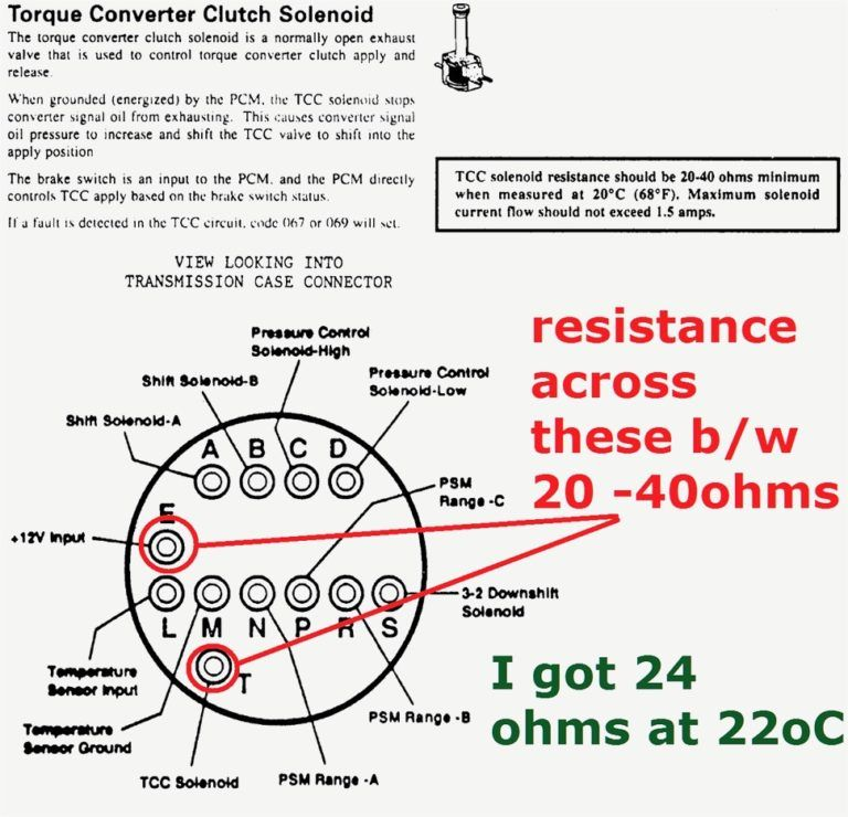 pictures of 4l60e transmission wiring harness diagram