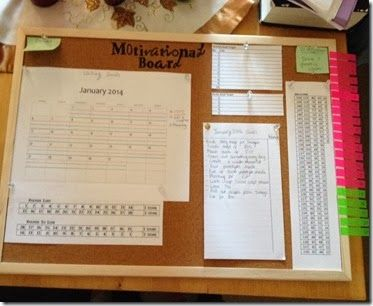My motivational and organisation board as seen on www.serendipityreviews.com
