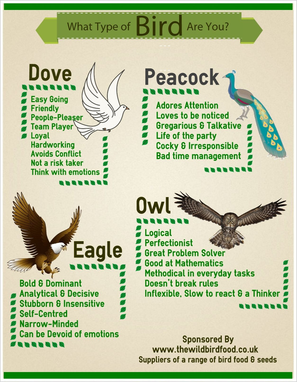 Are You A Easy Going Dove A Attention Seeking Peacock A Dominant Eagle Or A Logical Owl Take