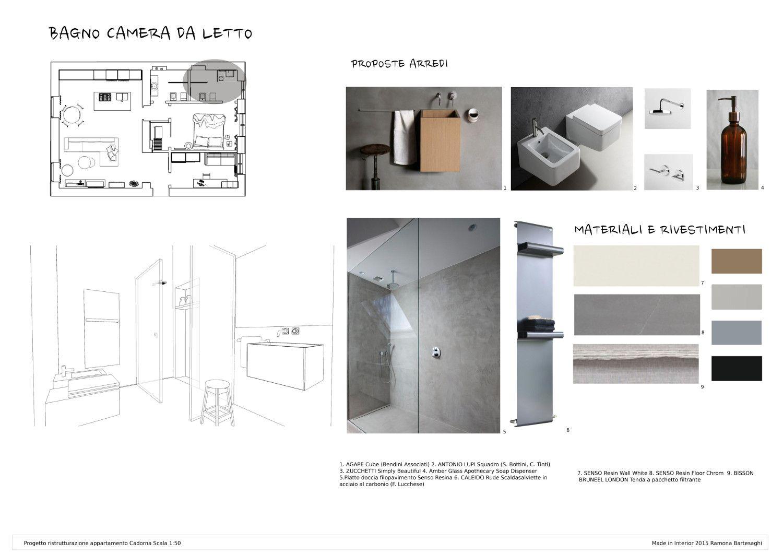 Esame finale corso interior design for Corso di arredamento