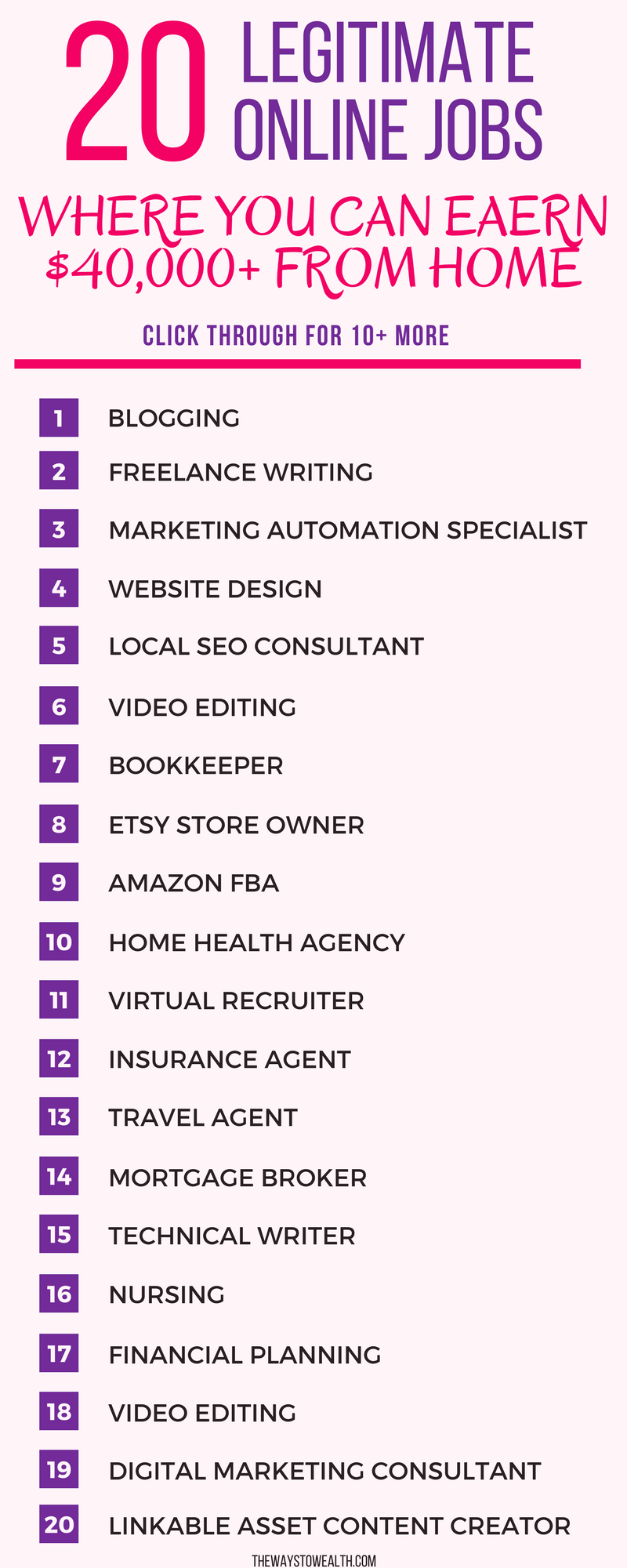 33 Legit Online Jobs Where You Can Earn $40,000+ From Home | Legit ...