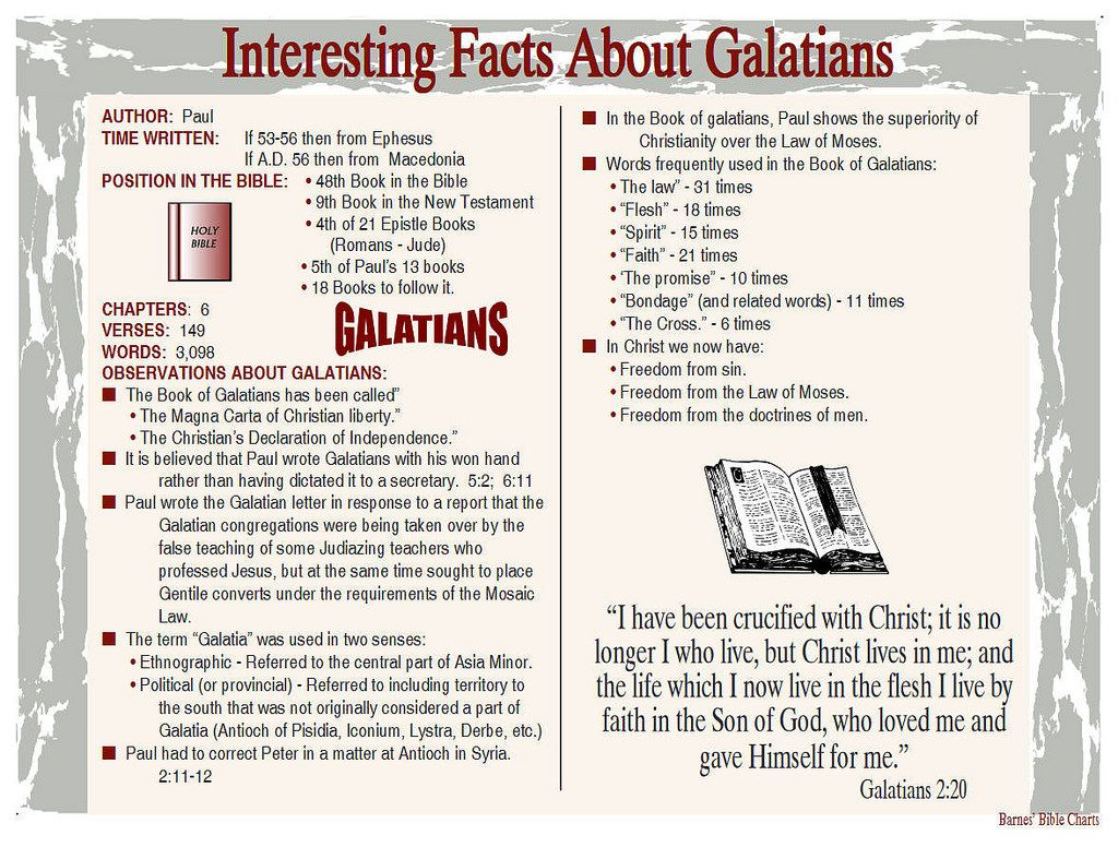 Interesting Facts About Galatians Barnes Charts Org