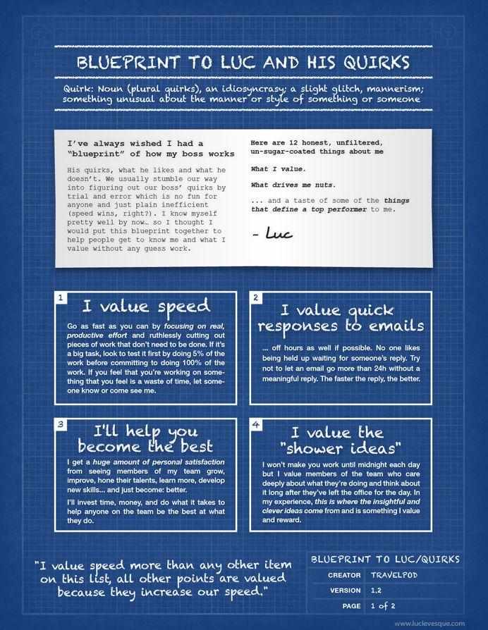 sample-luc-levesque-blueprint-experiment L\D Stuff Pinterest - new blueprint resumes & consulting reviews