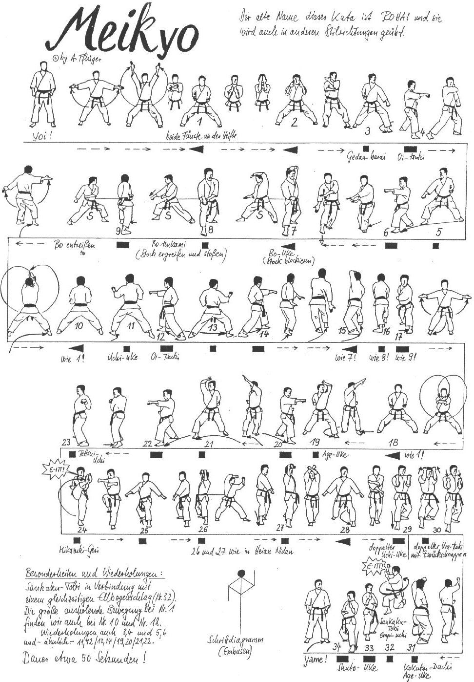 shorin ryu kata diagrams shotokan karate katas shorin ryu karateshorin ryu kata diagrams shotokan karate katas [ 972 x 1396 Pixel ]