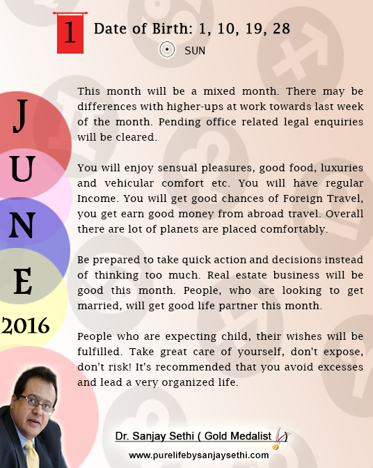 Numerology #monthly predictions for June'16 by Dr Sanjay