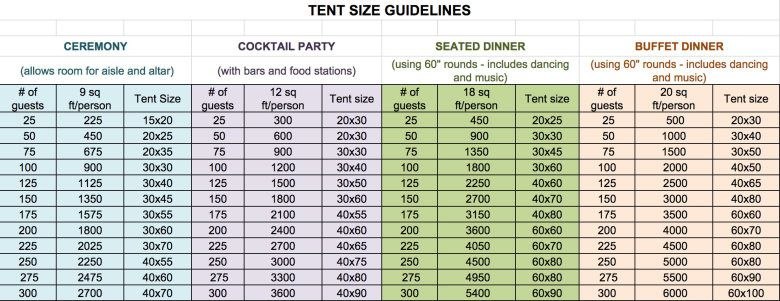 How To Rent A Wedding Tent Plus Prices Tent Wedding