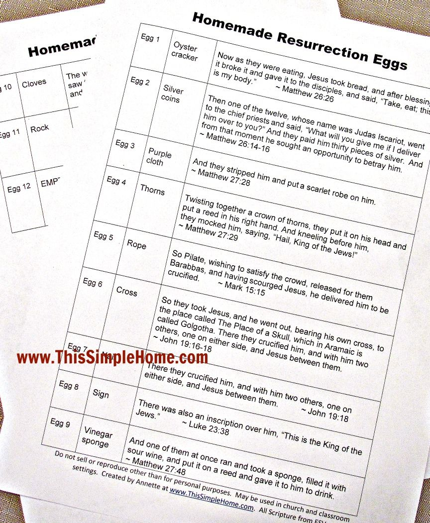 photograph relating to Resurrection Egg Story Printable named This Basic Residence: Handmade Resurrection Eggs Printable