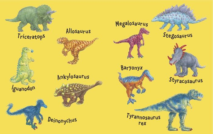 Simplicity image with regard to printable dinosaur pictures with names
