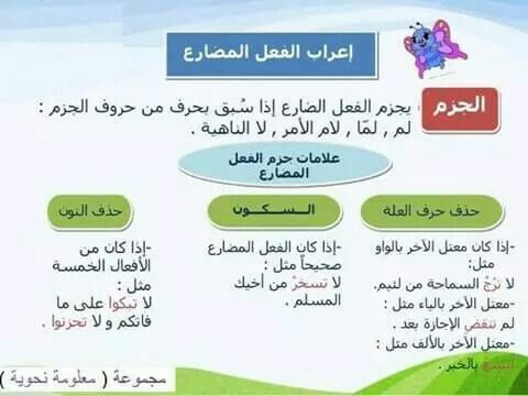 Pin By Mariam On العربية Arabic Language Learning Arabic Learn Islam