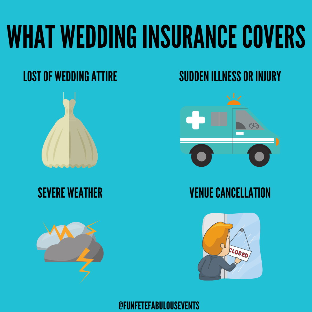 Why You Should Have Wedding Insurance Wedding Insurance What Is Wedding Wedding Planning Tips