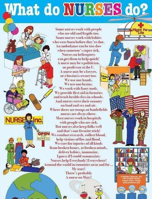 What Don T Nurses Do Nurse Nurse Inspiration Nurse Humor