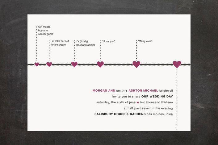 A Love Story Timeline Wedding Invitation From Minted