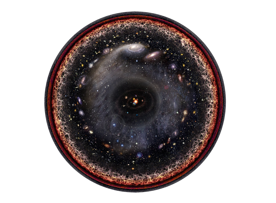 A Map Of The Entire Universe In One Image Edge Of The Universe Expanding Universe Cosmic Microwave Background