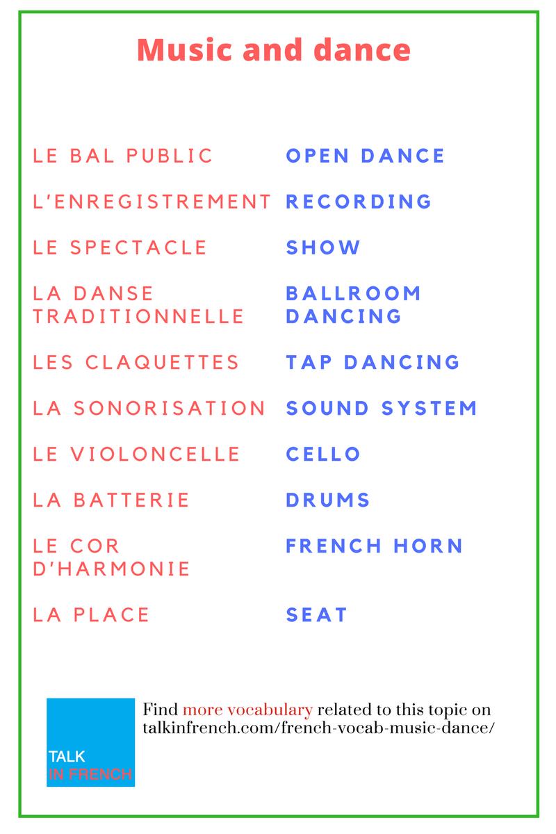 French Vocabulary Music Dance La Musique Et La Danse French