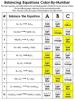 Balancing Equations *COLORBYNUMBER* Activity Science