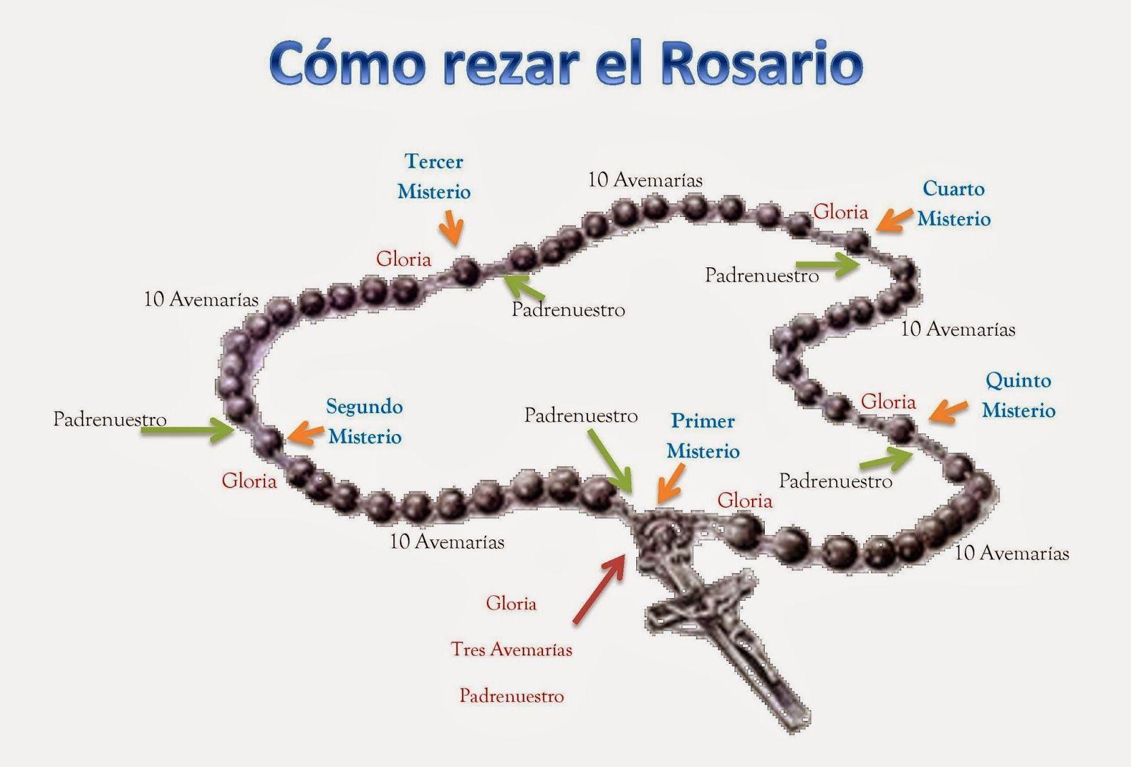 el rosario guys Desde el 2013 que nos dedicamos a traerte lo mejor del porno online y nos hemos convertido en un referente de las mejores galerías xxx con las actrices más.