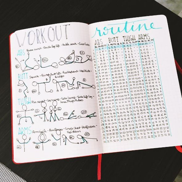 29 Bullet Journal Layouts For Anyone Trying To Be Healthy Bullet