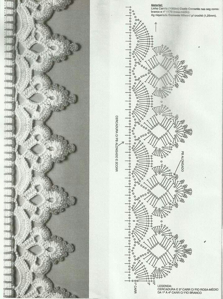 Photo of How to Crochet Wave Fan Edging Border Stitch – Crochet Ideas