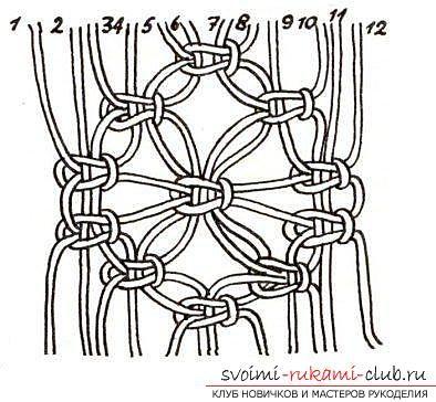 2 braiding kn pfen kl ppeln ect pinterest. Black Bedroom Furniture Sets. Home Design Ideas