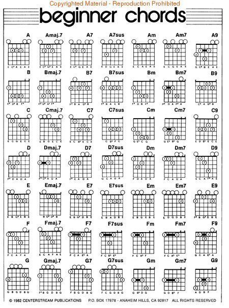 Bass Guitar Chord Chart Pdf Google Search Guitar Stuff
