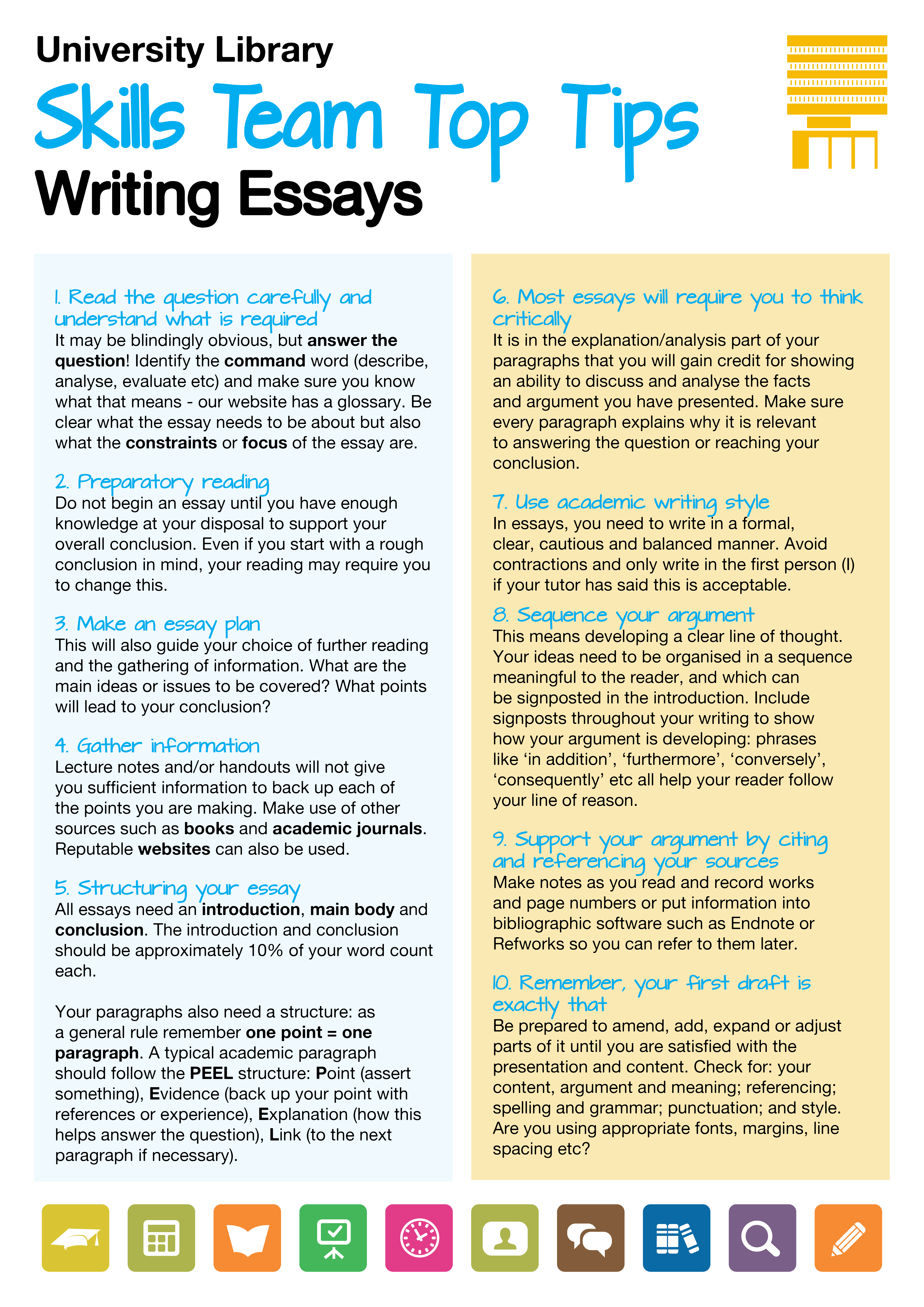 popular custom essay ghostwriter site for mba