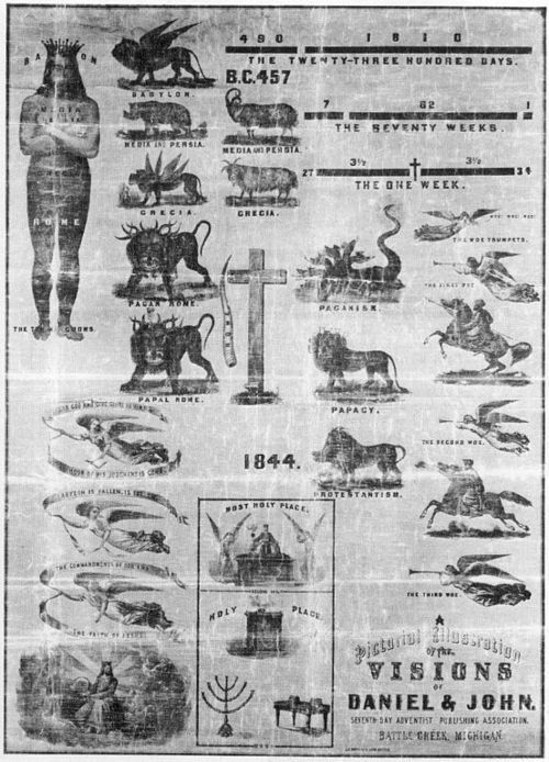 Seventh day adventist eschatological chart 1863 the truth about savage america seventh day adventistchurch fandeluxe Image collections