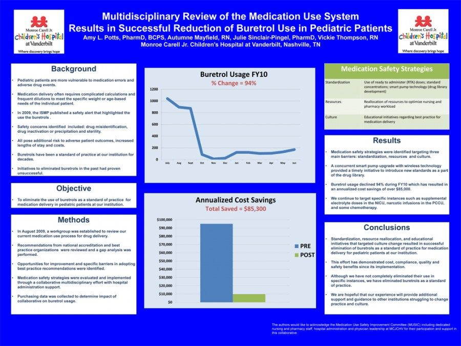 Evidence Based Practice And Nursing Research Sample Posters
