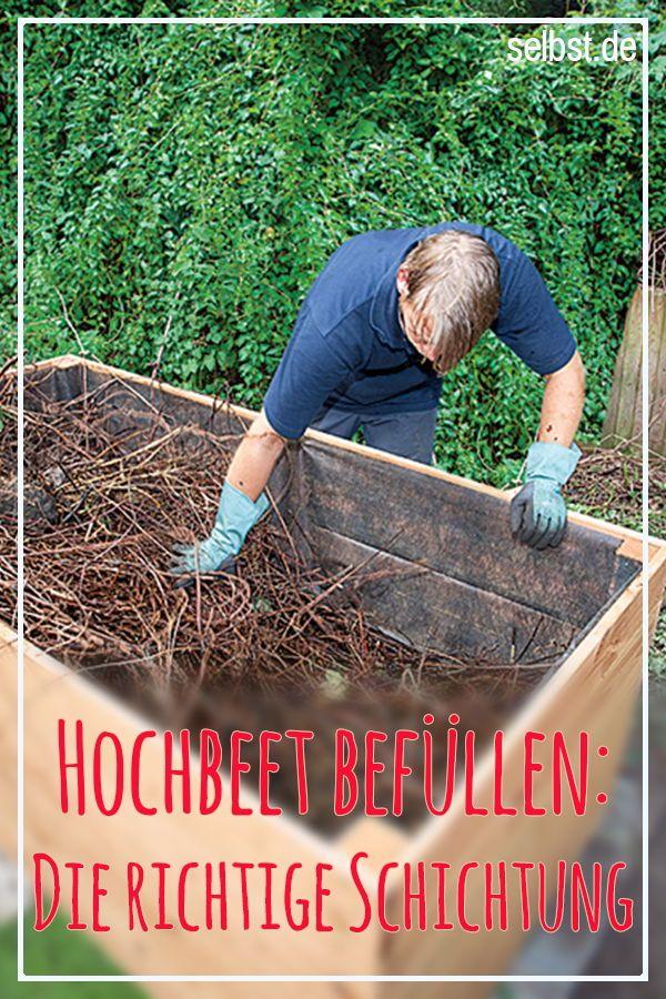 Hochbeet befüllen | selbst.de