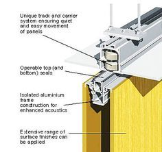 Interior Sliding Doors Using Barn Doors Inside Reclaimed Barn Doors Sliding Barn Door Track Barn Doors Sliding Sliding Door Hardware