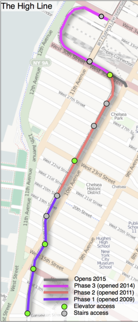 map of high line route in manhattan really enjoyed walking along