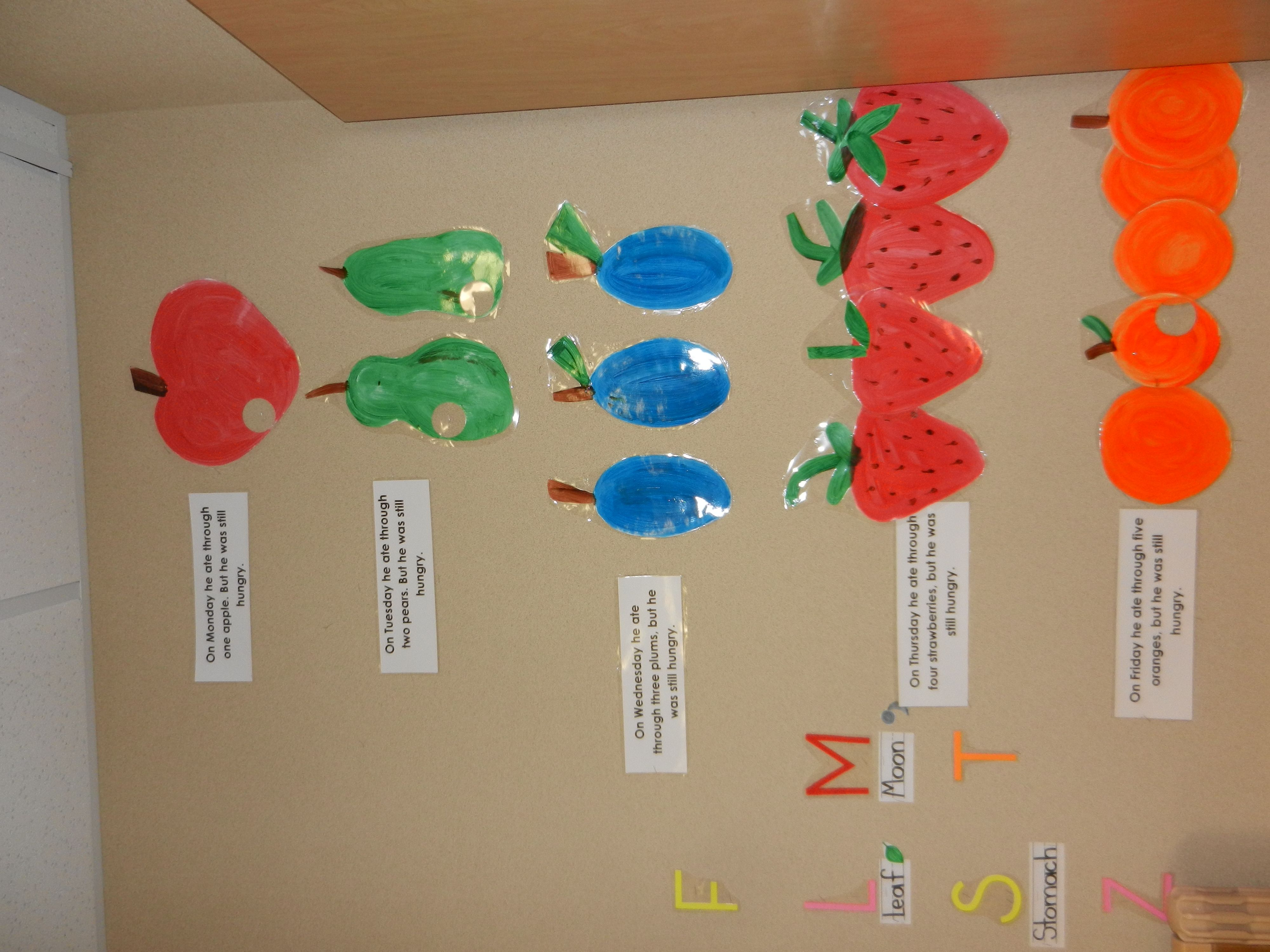 The Very Hungry Caterpillar Unit Foods I Painted I Used This With Math And Sequencing