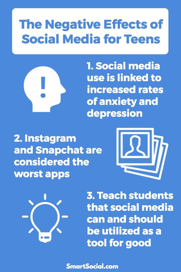 16 Social Media Safety Ideas Social Media Safety Social Media Social