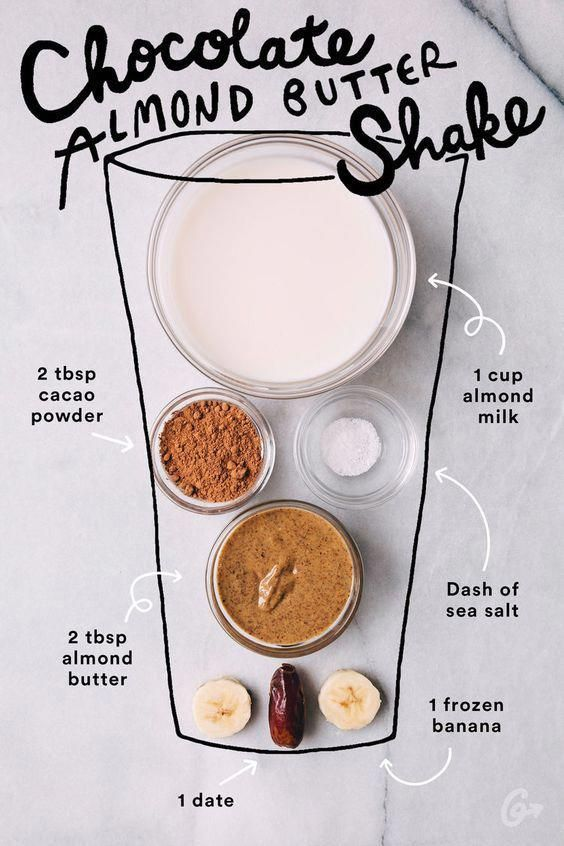 Chocolate Almond Butter Smoothie healthysmoothies is part of Easy smoothie recipes -