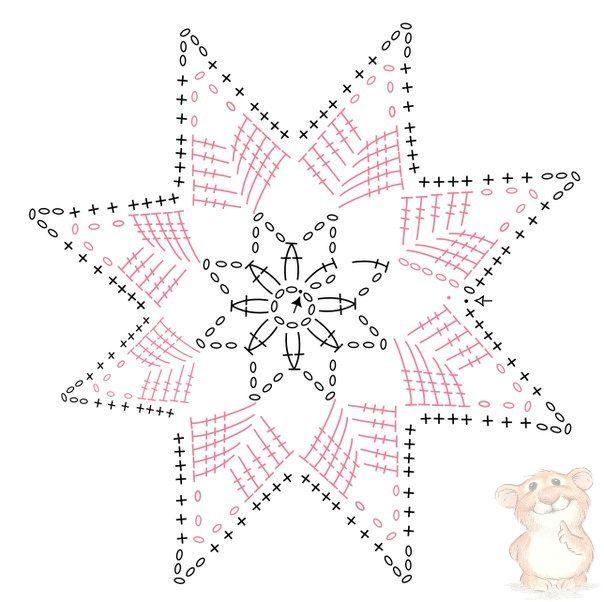 Crochet Snowflake + Free Pattern Step By Step + Diagram | cortinas ...