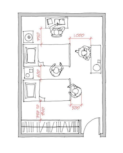 Anthropometrics Ruangan, Tidur, Eksterior