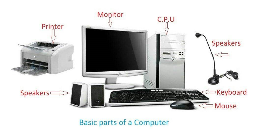 Computer Parts Name Computer Basics Computer Computer Parts And Components