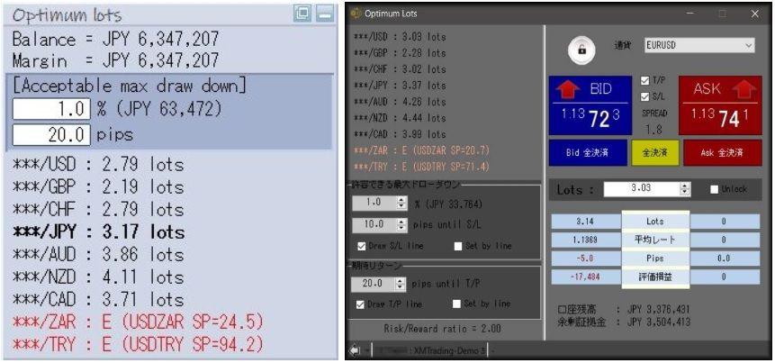 Fxの最適ロットを自動計算してくれるインジケータ Optimum Lots 計算