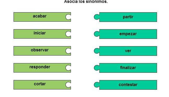 Sinonimos Y Antonimos Antonimos Sinonimos