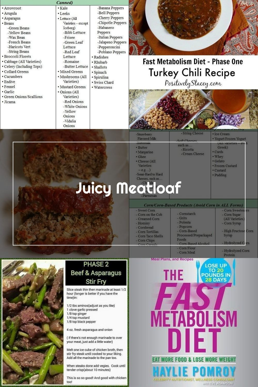 fast metabolism diet meatloaf phase 2