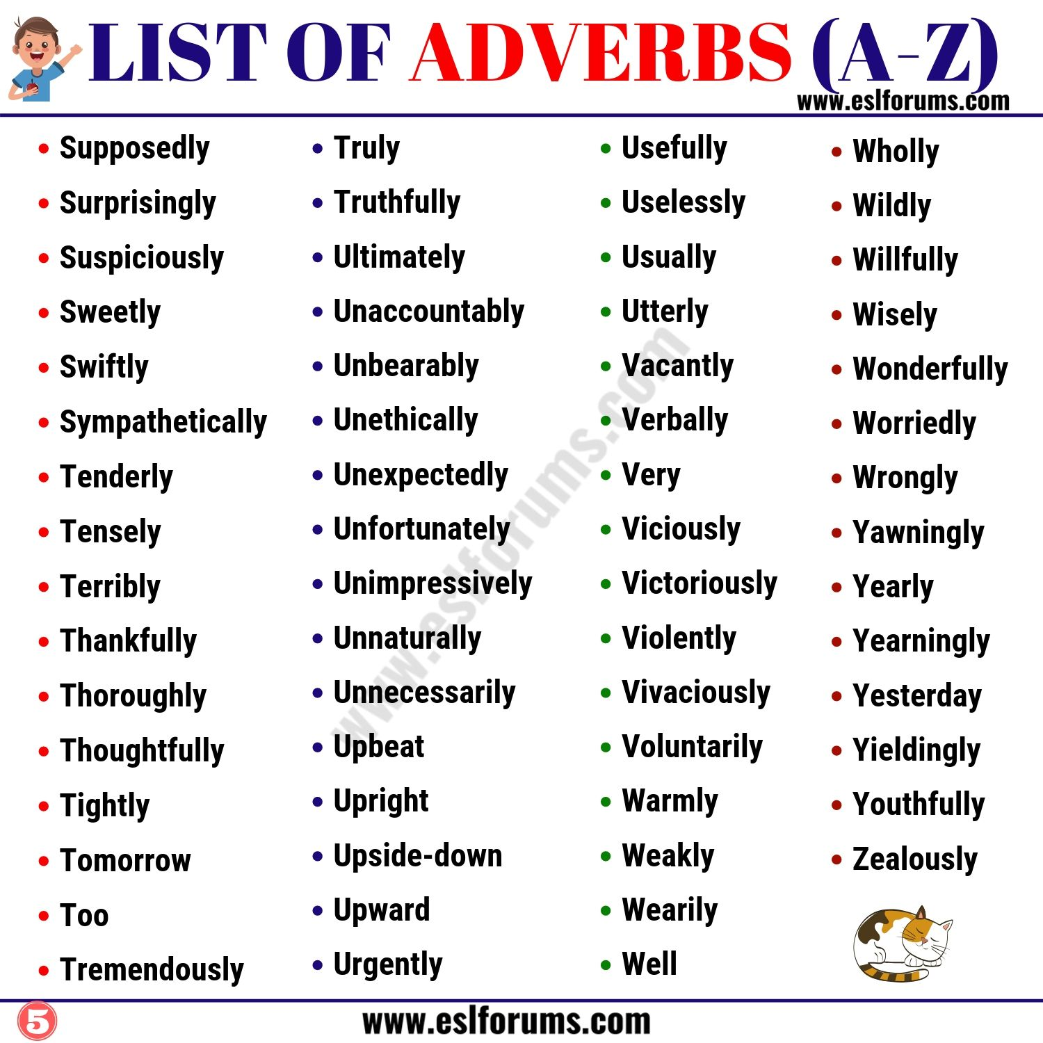 List of Adverbs: 300+ Adverb Examples from A-Z - ESL Forums ...