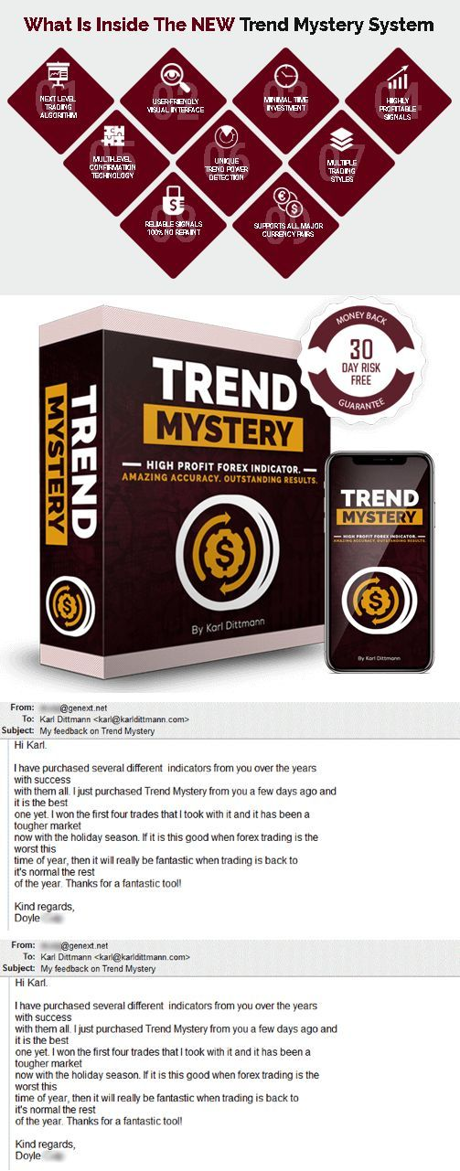 Trend Mystery Is A Forex Indicator The Mt4 Or Metatrader4 Trend