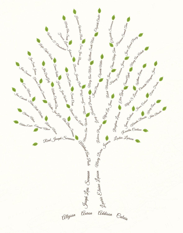 custom family tree 6 generation or descendant tree digital copy