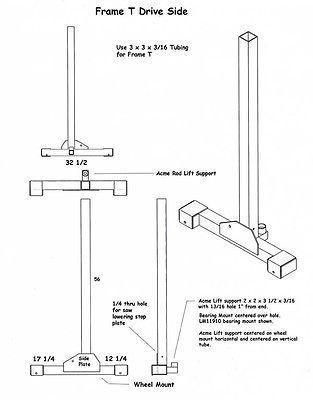 sawmilling business plan