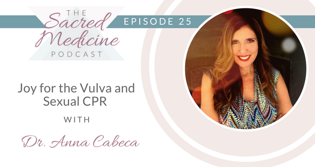 Subscribe to the podcast on: iTunes / Stitcher / Google Play This week we are getting into a juicy topic. My guest is Dr. Anna Cabeca, an Emory University trained and board certified Gynecologist and Obstetrician, board certified in Anti-Aging and Regenerative Medicine and an expert in Functional Medicine and Women's Health. Anna produced a…Continue Reading →